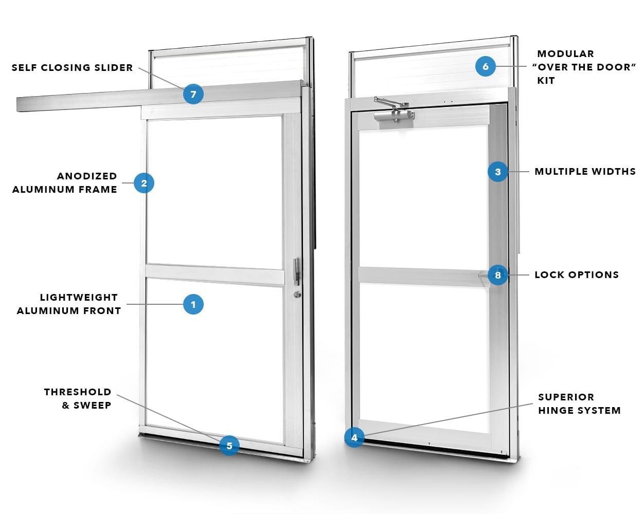 STARC Door System