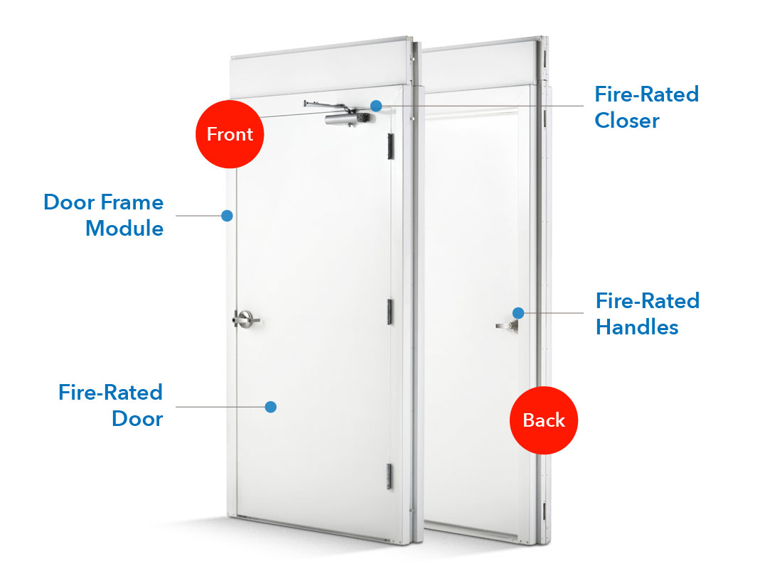 FireBlockWall Doors