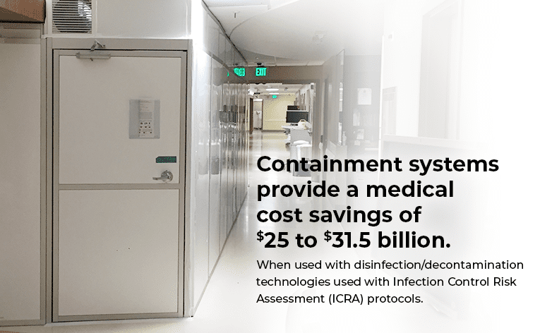 containment systems to prevent HAIs