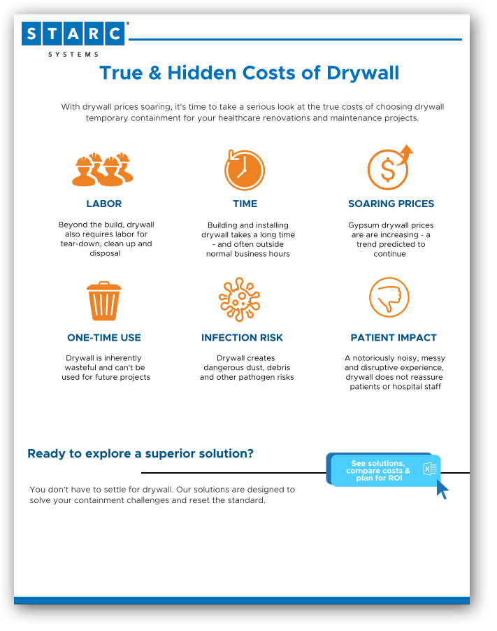 Real Drywall Costs