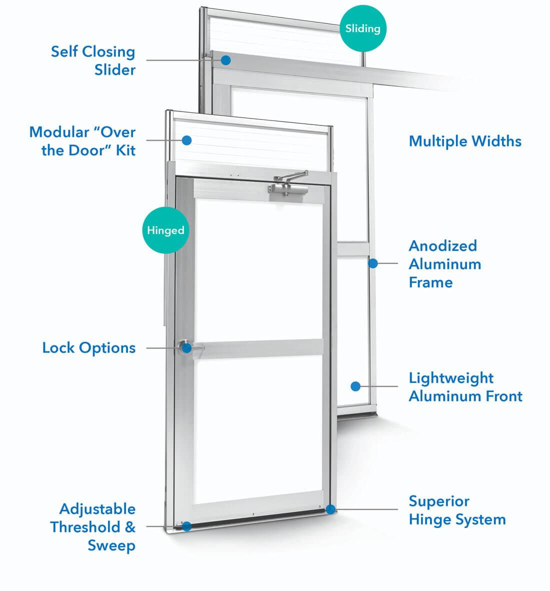 RealWall™ Panel Door